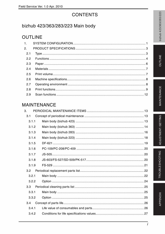Konica-Minolta bizhub 223 283 363 423 FIELD-SERVICE Service Manual-2